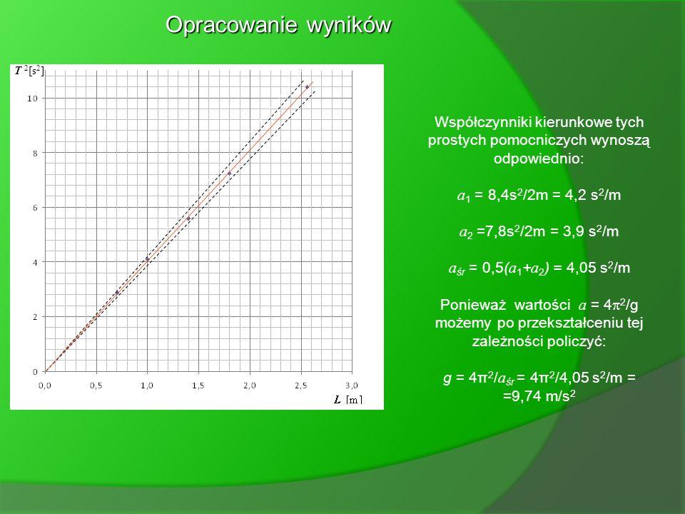 Opracowanie wyników T 2[s2] Współczynniki kierunkowe tych prostych pomocniczych wynoszą odpowiednio: